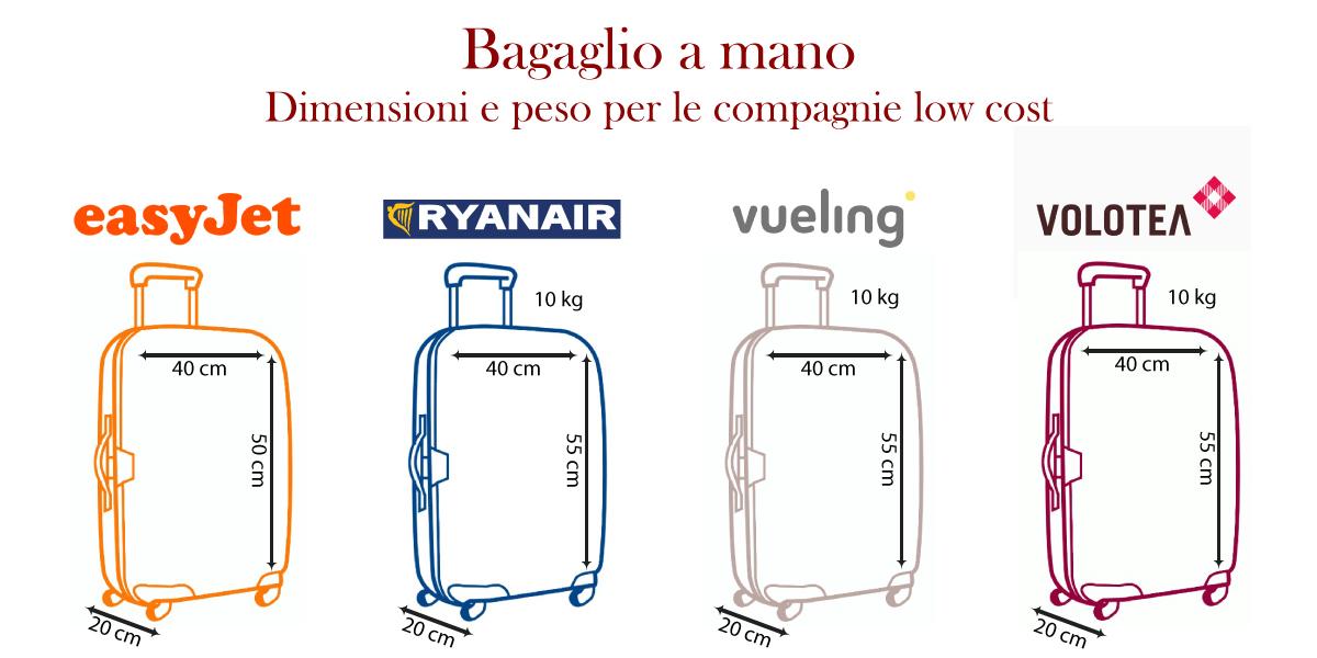 La valigia di pia le misure del bagaglio a mano - Ml da portare in aereo ...